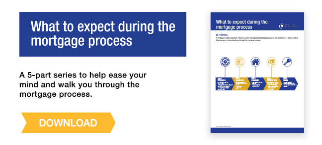 A guide to show what to expect during the Mortgage Process